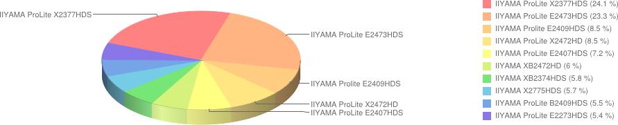 monitory iiyama
